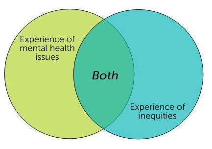 Essay about understand mental health problems - Cramcom